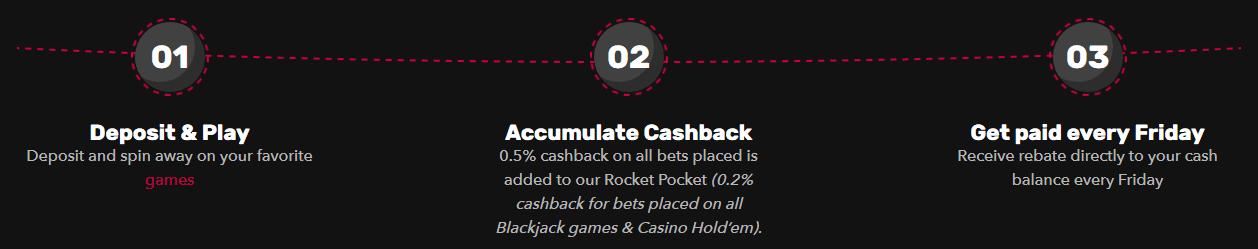 Speel bij het Rocket Casino zonder registratie